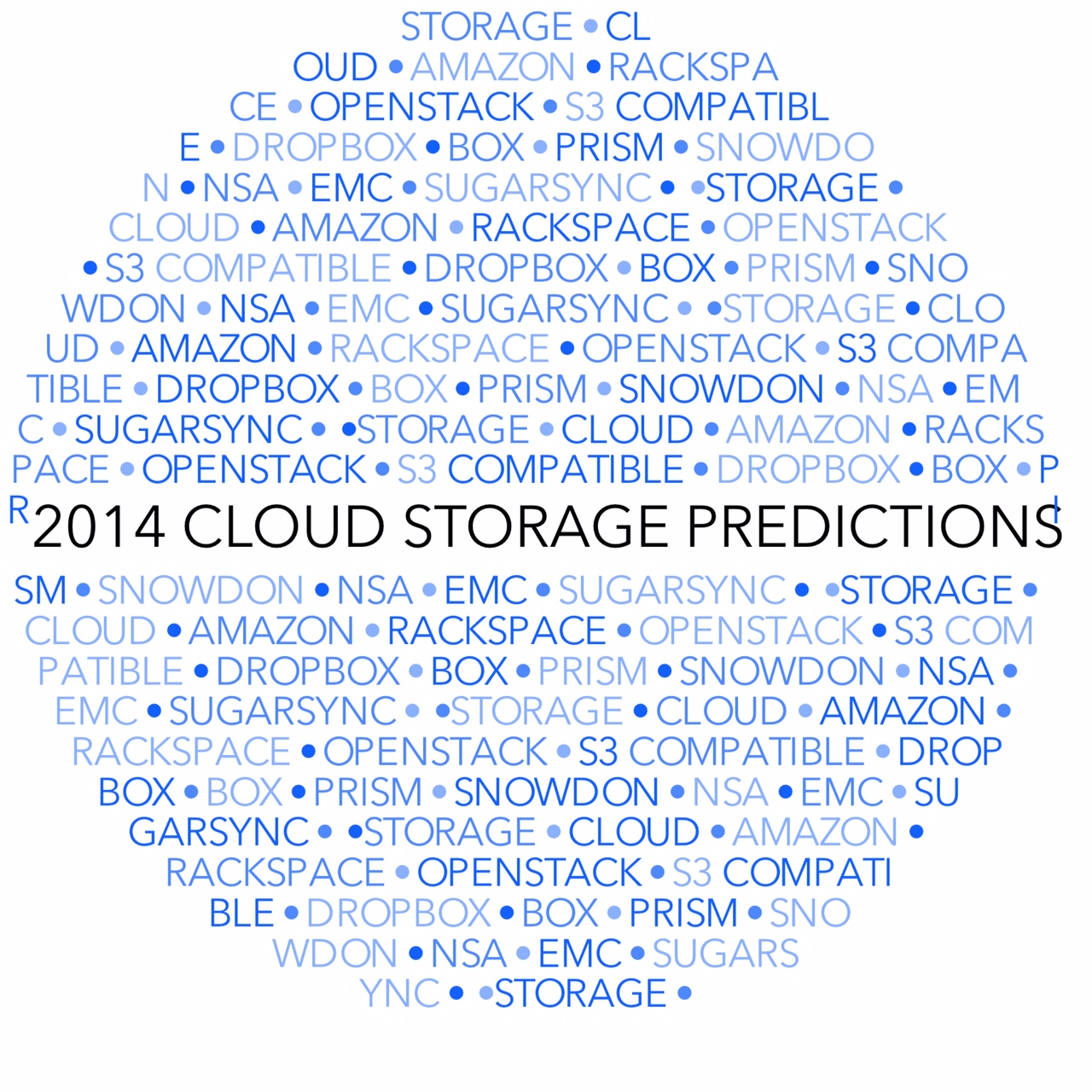 Cloud Storage Predictions for 2014