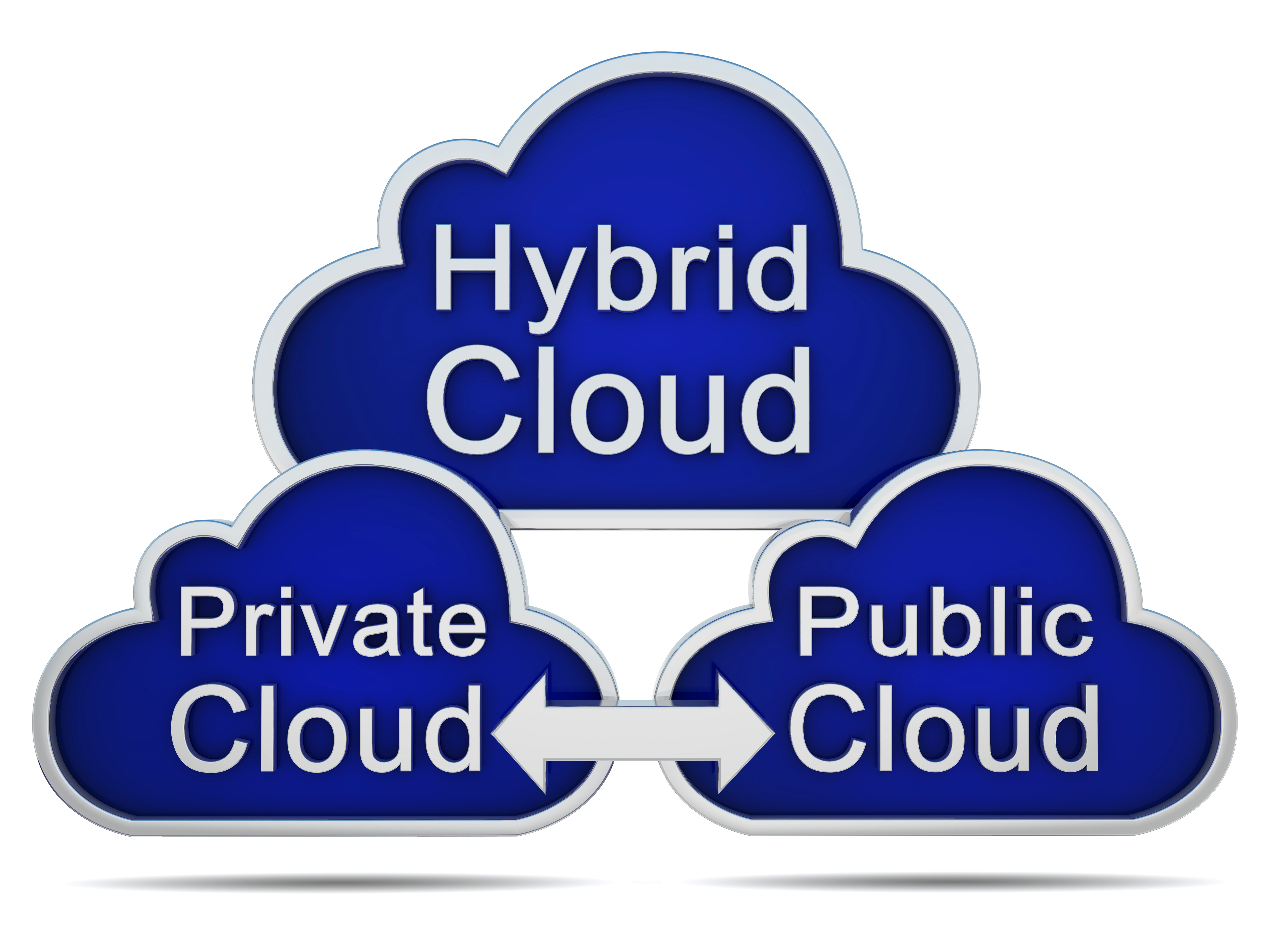 Best cloud deals