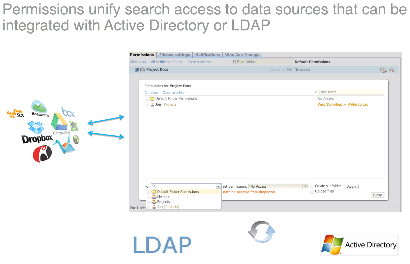 Google Search Appliance LDAP