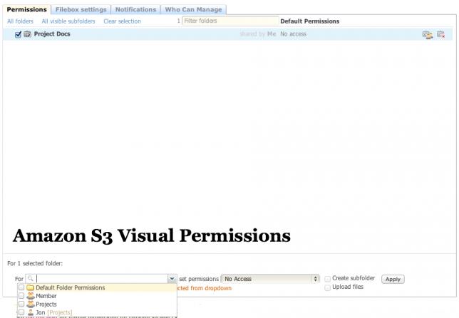 S3 visual permissions