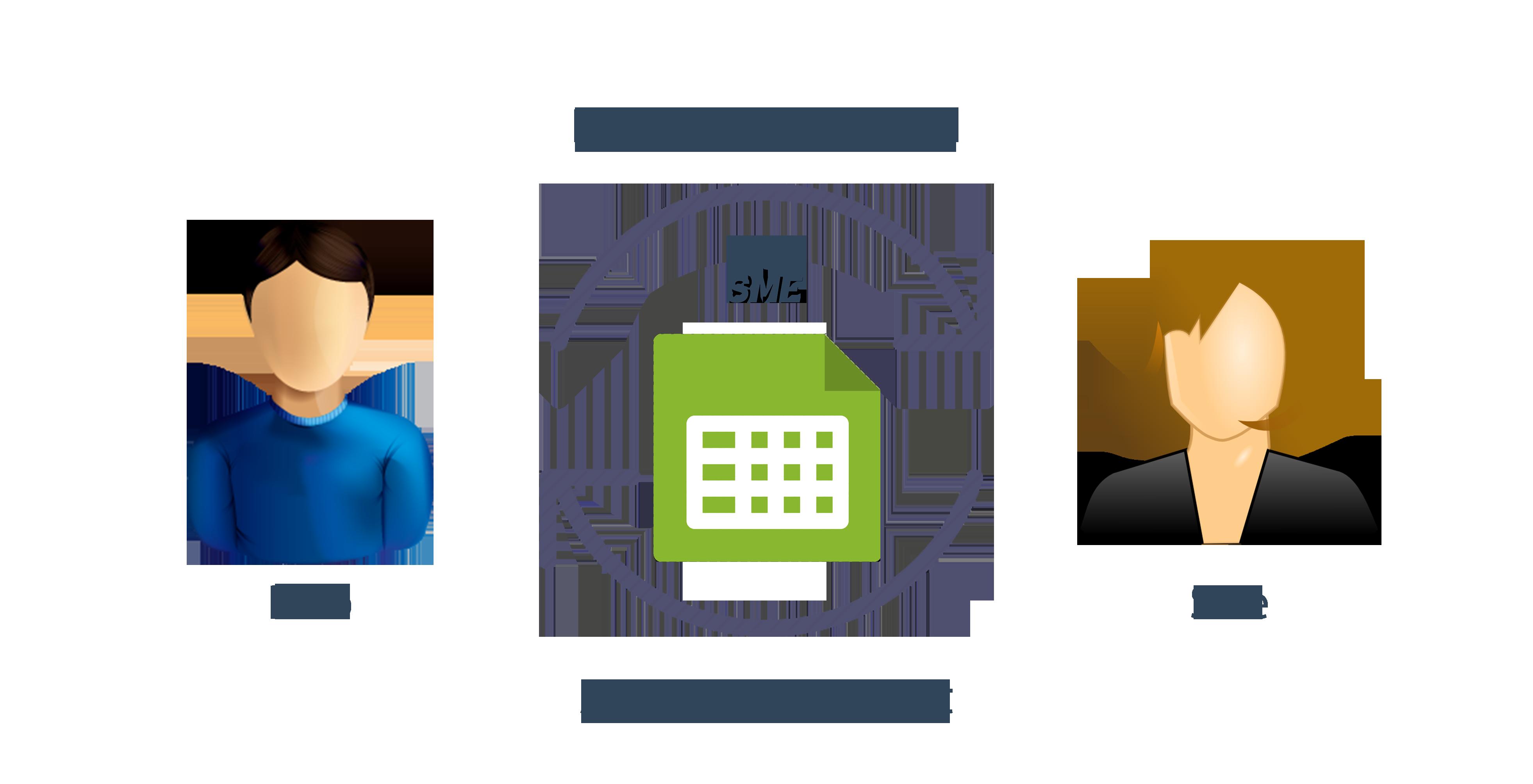 Streamlining document workflows across data silos with ...