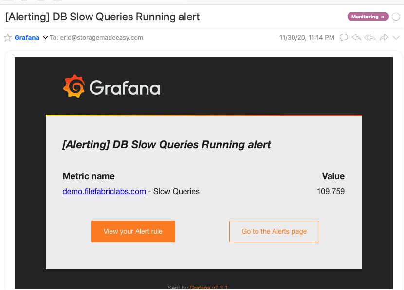 Alert Email From Grafana